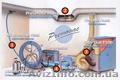 Чистка систем вентиляции от торгового дома «ФЕВ»