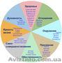 Проработка стрессов и травм на ключевых этапах формирования личности.