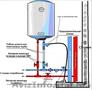 Устанавливаю водонагревателя в Каменском (Днепродзержинске)