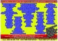 Курсы парикмахер маникюр шитье повар сварщик токарь татуаж шугаринг слесарь, Объявление #1551703