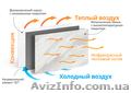 Терморегулятор для эконом работы инфракрасных обогревателей Heizen - Изображение #2, Объявление #1634566